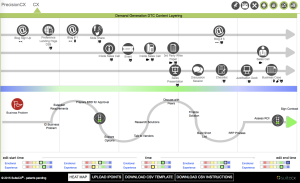 Track campaign flows in a visually impactful way.